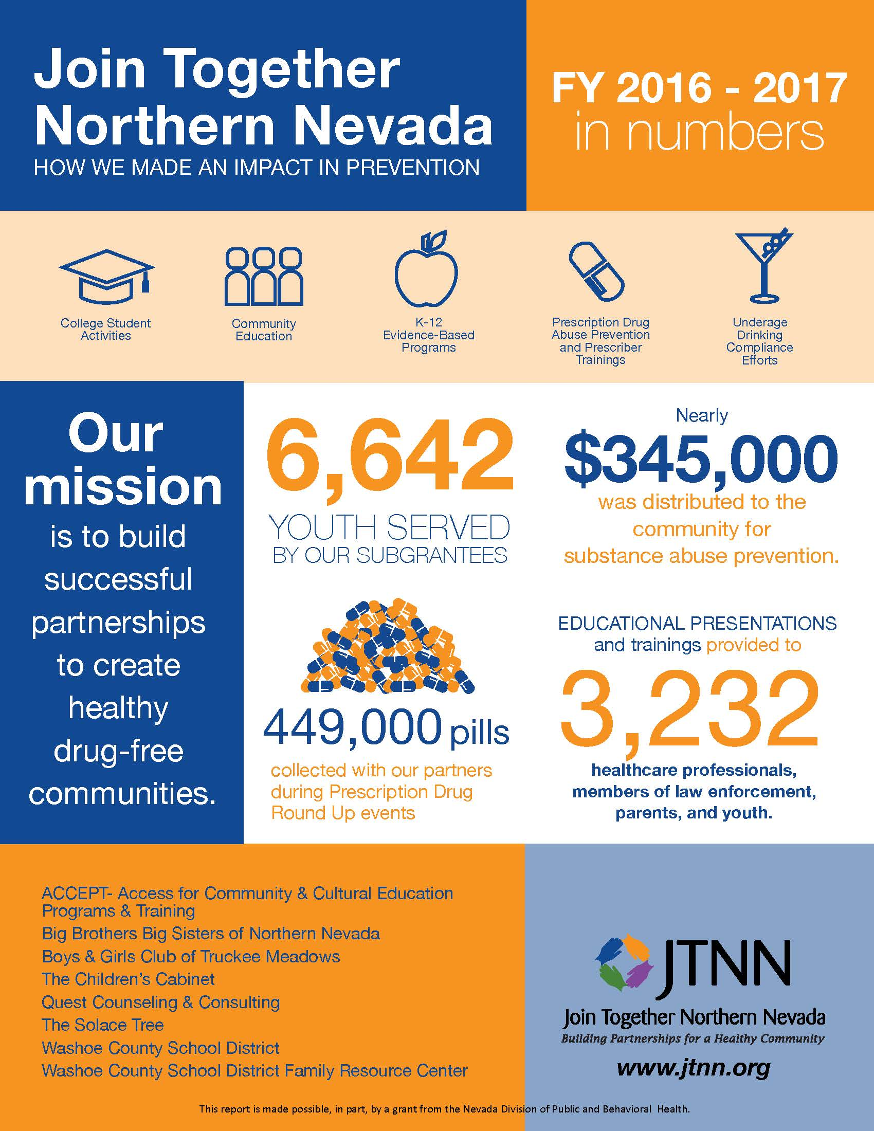 JTNN 16-17 Annual Report Infographic