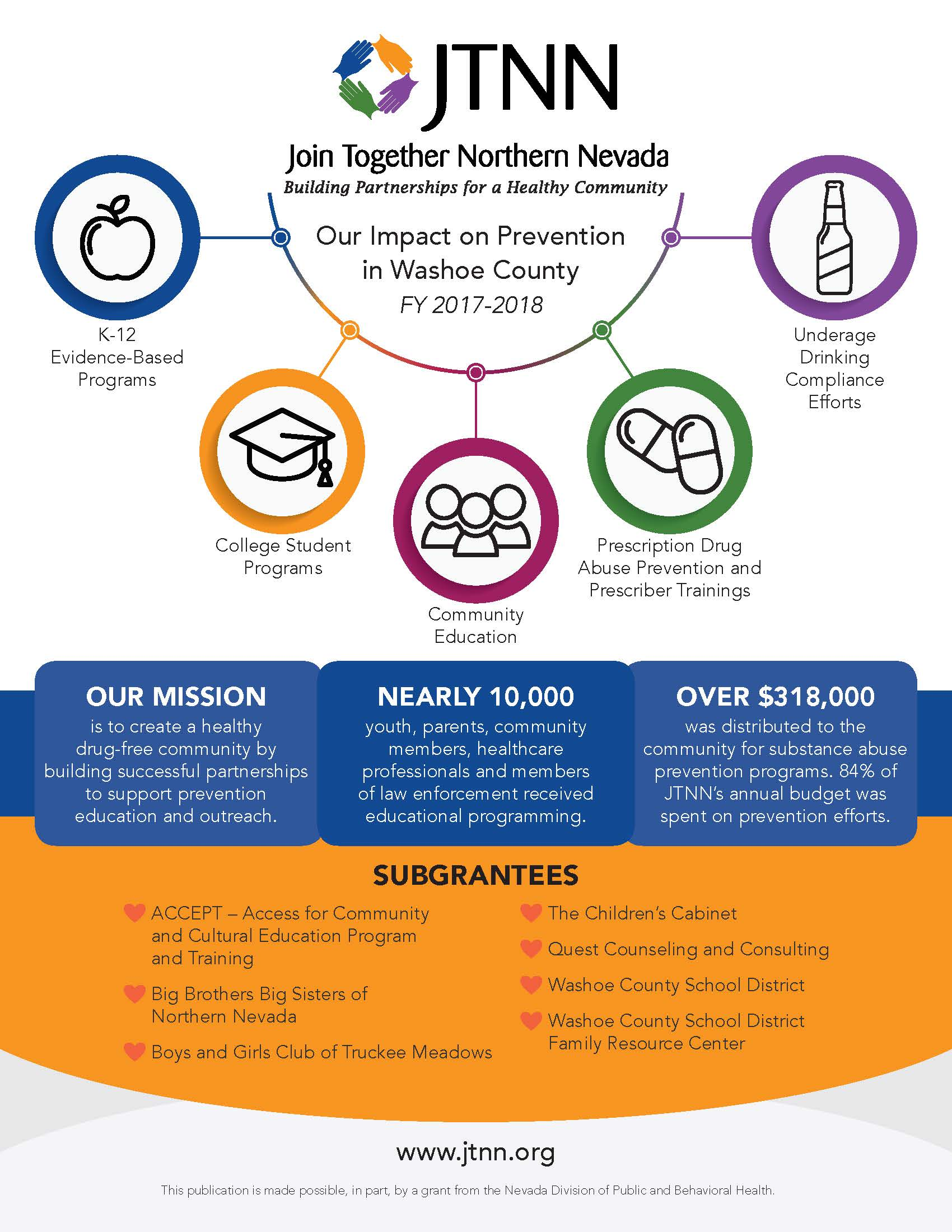 JTNN 17-18 Annual Report Infographic